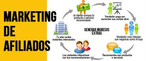 Marketing digital para empresas.